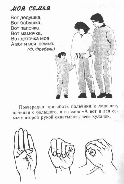 Рисунок правило движения детский рисунок